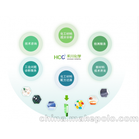 洁厕液配方-引导产品研究方向